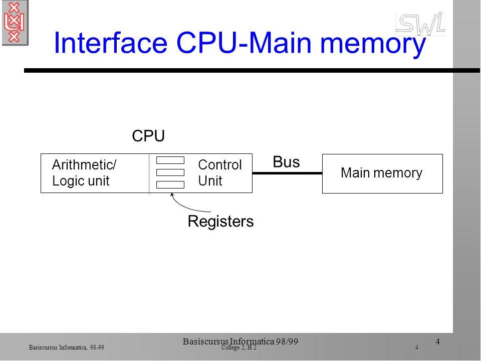 Basiscursus Informatica, 98-99 College 2, H 2 4 Basiscursus Informatica 98/994 Interface CPU-Main memory Arithmetic/ Logic unit Control Unit CPU Main memory Registers Bus