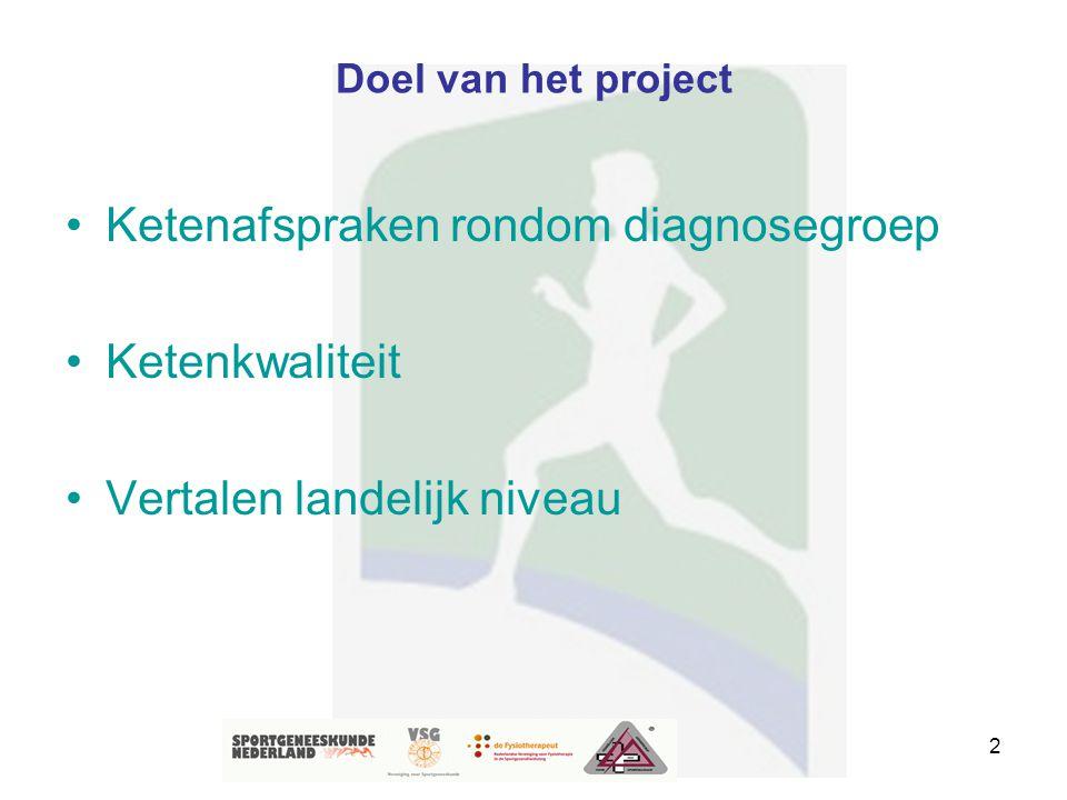 3 Organisatie van het project