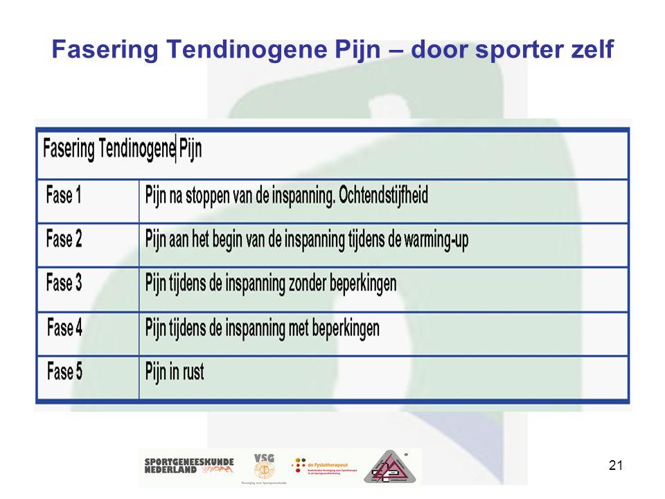 21 Fasering Tendinogene Pijn – door sporter zelf
