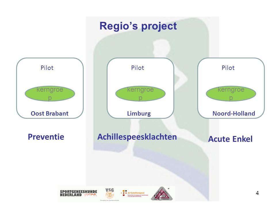4 Regio's project kerngroe p Pilot kerngroe p Pilot kerngroe p Pilot Noord-Holland Limburg Oost Brabant Acute Enkel AchillespeesklachtenPreventie