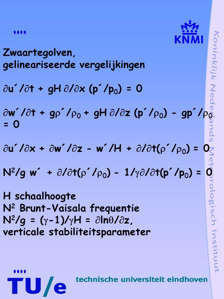 Zwaartegolven Stelsel lineaire partiele differentiaal- vergelijking met constante coëfficiënten Oplossing: exp(  z).e i(  t-kx-mz),  =1/2H exponentiële groei amplitude met hoogte !.