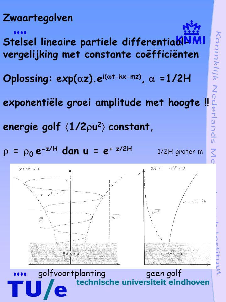 dispersierelatie zwaartegolven m 2 = k 2 (  B 2 /  2 - 1) + (  2 -  a 2 )/c 2  B 2 Brunt-Väisälä frequentie,T ~ 300s  a = ½ (  g/H) 1/2 = c/2H acoustische afsnij frequentie, T a ~ 290 s Wit Evanescent, geen voortplanting Zwart voortplanting kH /B/B Zwaarte golven Geluids golven