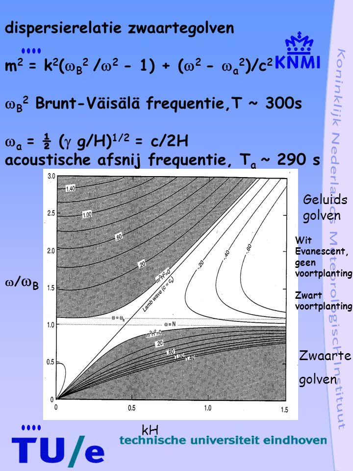 dispersierelatie zwaartegolven m 2 = k 2 (  B 2 /  2 -1) + (  2 -  a 2 )/c 2 limietgeval,  2 »  B 2, T 2 << T B 2 k 2 + m 2 + 1/4H 2   2 /c 2 hoogfrequente geluidsgolven gemodificeerd door gelaagdheid /B/B