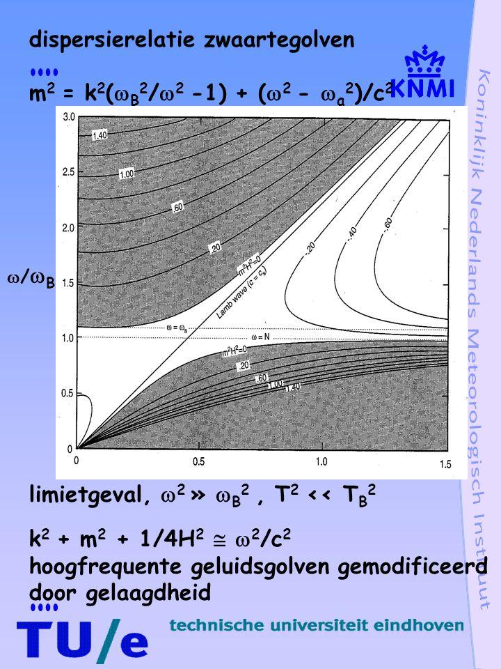 dispersierelatie zwaartegolven m 2 = k 2 (  B 2 /  2 -1) + (  2 -  a 2 )/c 2 benaderingen k 2 (  B 2 /  2 - 1) » (  2 -  a 2 )/c 2, als  B 2 »  2 dat is T 2 » T B 2 dan m 2 = k 2 (N 2 /  2 -1)  B 2 /  2 » 1 m/k =   B /  cos  = T/T B periode bepaalt richtingshoek  fasevoortplanting Hor.
