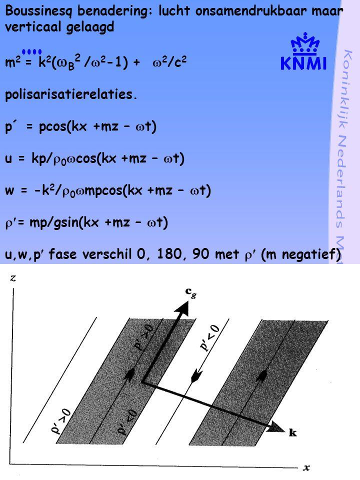 leigolven opgewekt door gebergte achtergrondwind u 0 m 2 /k 2 =  B 2 /(  - ku 0 ) 2 orografie c = 0 m =  B /u 0 verticale golflengte bepaald door BV frequentie en wind op bepaalde hoogte