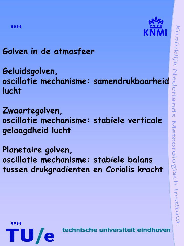 Atmosfeer dynamica, korte tijdsschalen Bewegingsvergelijking zonder rotatie dv/dt = gk - 1/  p +  /  2 v d/dt =  /  t + v.