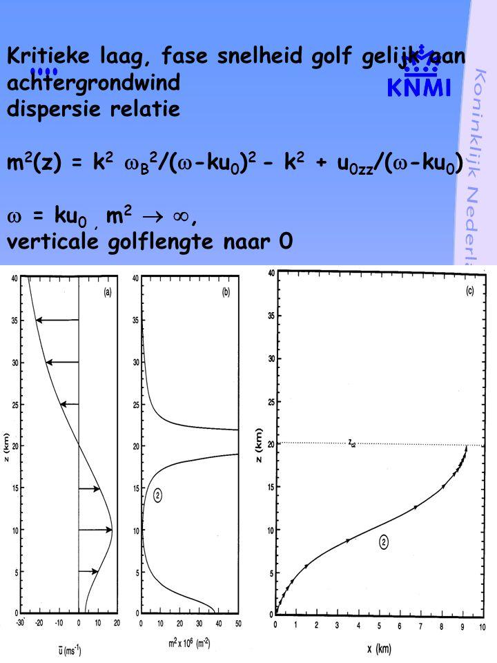Kritieke laag, fase snelheid golf gelijk wind gedrag golf afhankelijk Richardson getal, Ri getal, maat voor dynamische stabiliteit Ri = N 2 /(du/dz) 2 absorptie golfenergie als Ri  1/4 overreflectie als Ri  ¼ interactie golf met achtergrondstroming Ri  ¼, stroming instabiel