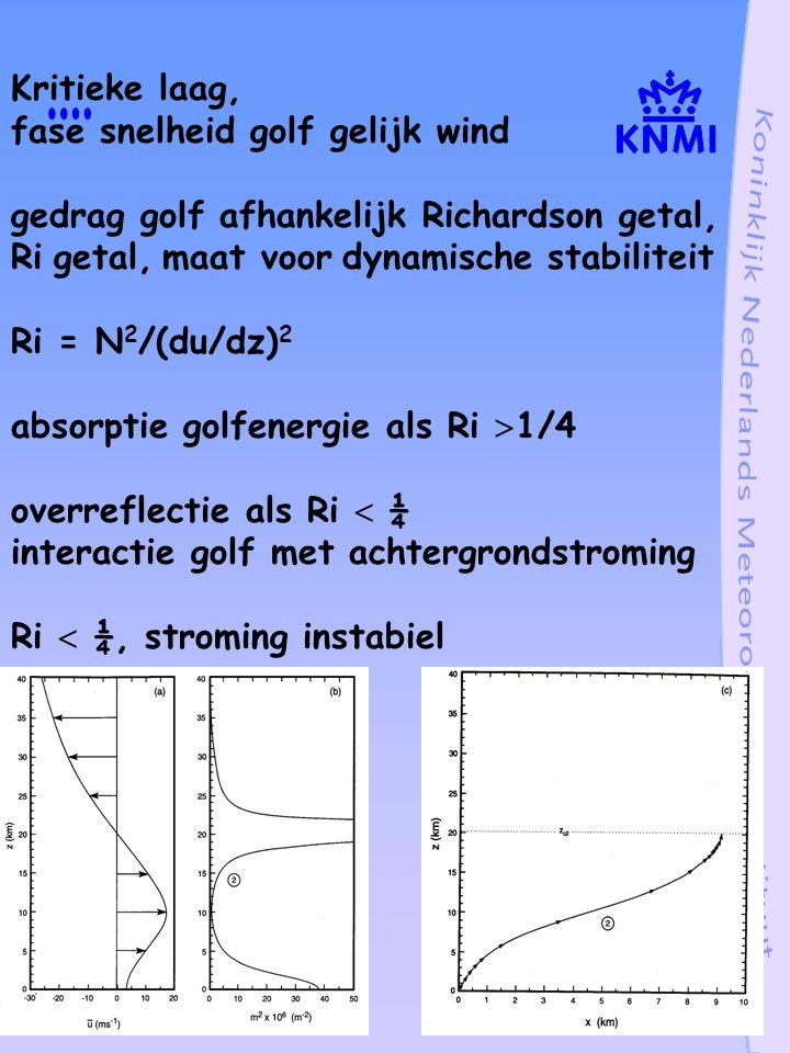 Samenvatting Geluidsgolven door samendrukbaarheid atmosfeer Zwaartegolven door verticale gelaagdheid Voortplanting, richting en snelheid van golven afhankelijk temperatuur en wind- verdeling.