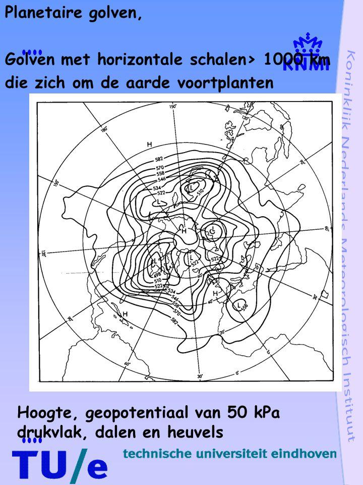 Mechanisme Rossby golven Zonale stroming verplaatsing luchtpakketje in y-richting afstandje y v' = dy /dt d/dt dy /dt +  f/  y u 0 y = 0  =  f/  y, terugdrijvende kracht -  u 0 y' d 2 y /dt 2 = -  u 0 y', y = Ae i  t + Be -i  t  = (  u 0 ) 1/2 Oscillatie met periode T ~ 4.5 dag