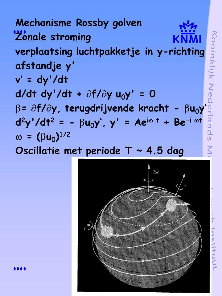 Rossby golven Atmosfeer met constante dichtheid en geen verticale bewegingen du/dt + 1/   p/  x - fv = 0 (1) dv/dt + 1/   p/  y + fu = 0 (2)  u/  x +  v/  y = 0, w = 0 x noord-zuid coördinaat y oost-west coördinaat  /  x (1) -  /  y (2)