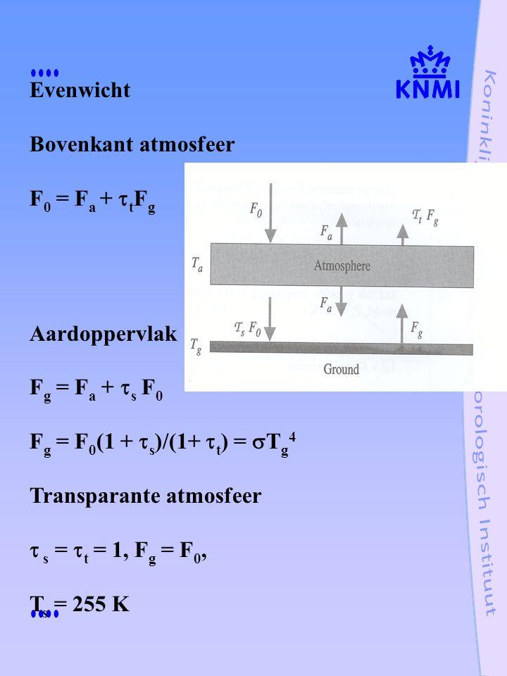 Evenwicht Bovenkant atmosfeer F 0 = F a +  t F g Aardoppervlak F g = F a +  s F 0 F g = F 0 (1 +  s )/(1+  t ) =  T g 4 Transparante atmosfeer 