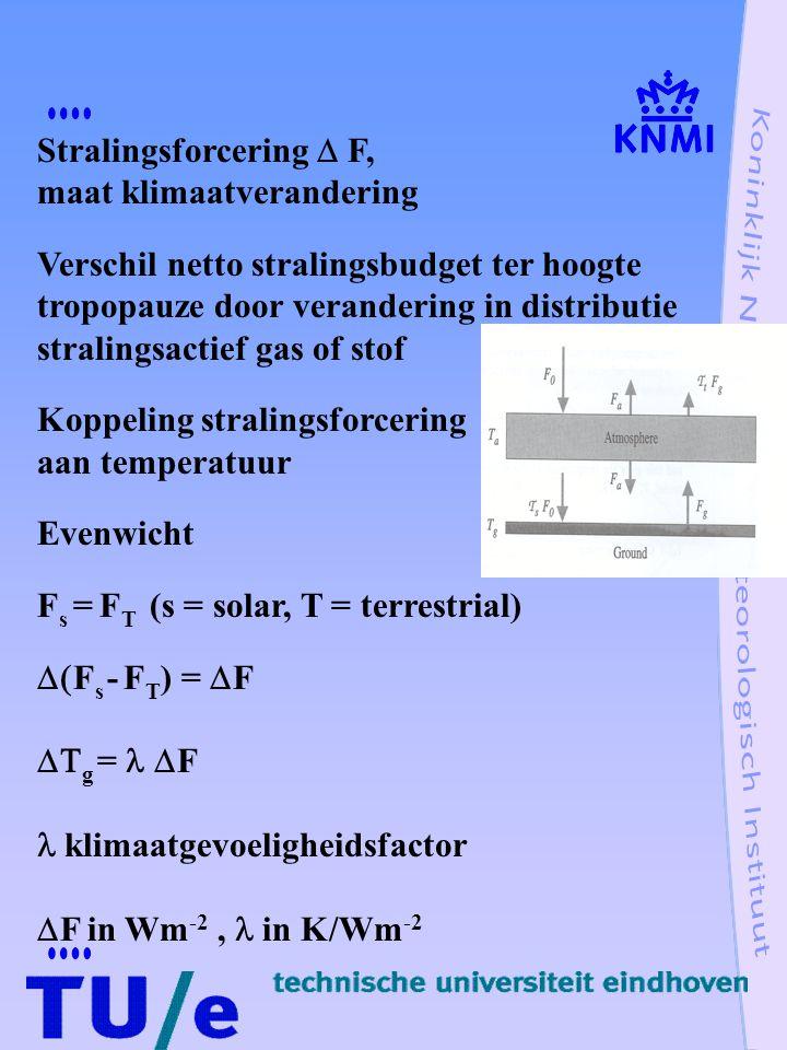 Stralingsforcering  F, maat klimaatverandering Verschil netto stralingsbudget ter hoogte tropopauze door verandering in distributie stralingsactief g