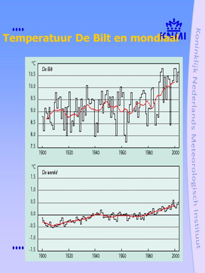 Temperatuur De Bilt en mondiaal