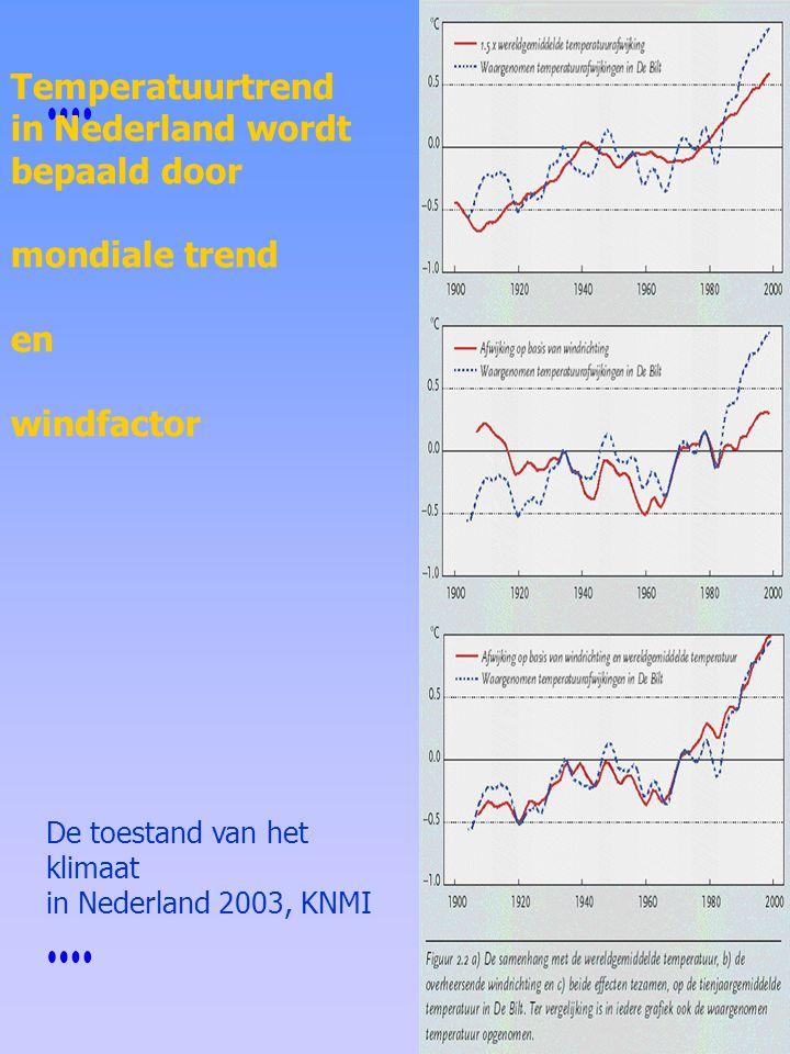 Temperatuurtrend in Nederland wordt bepaald door mondiale trend en windfactor De toestand van het klimaat in Nederland 2003, KNMI
