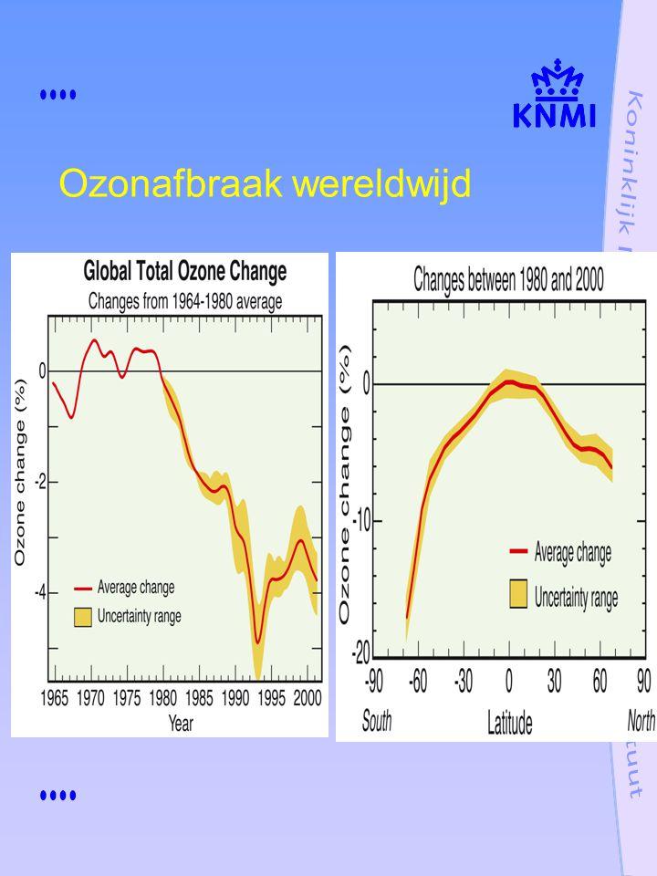 Ozonafbraak wereldwijd