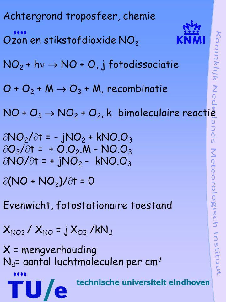 Achtergrond troposfeer, chemie Ozon en stikstofdioxide NO 2 NO 2 + h  NO + O, j fotodissociatie O + O 2 + M  O 3 + M, recombinatie NO + O 3  NO 2 + O 2, k bimoleculaire reactie  NO 2 /  t = - jNO 2 + kNO.O 3  O 3 /  t = + O.O 2.M - NO.O 3  NO/  t = + jNO 2 - kNO.O 3  (NO + NO 2 )/  t = 0 Evenwicht, fotostationaire toestand Χ NO2 / Χ NO = j Χ O3 /kN d Χ = mengverhouding N d = aantal luchtmoleculen per cm 3