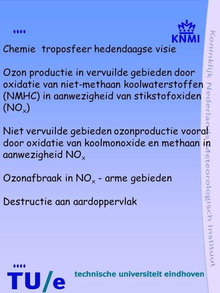 Chemie troposfeer hedendaagse visie Ozon productie in vervuilde gebieden door oxidatie van niet-methaan koolwaterstoffen (NMHC) in aanwezigheid van stikstofoxiden (NO x ) Niet vervuilde gebieden ozonproductie vooral door oxidatie van koolmonoxide en methaan in aanwezigheid NO x Ozonafbraak in NO x - arme gebieden Destructie aan aardoppervlak