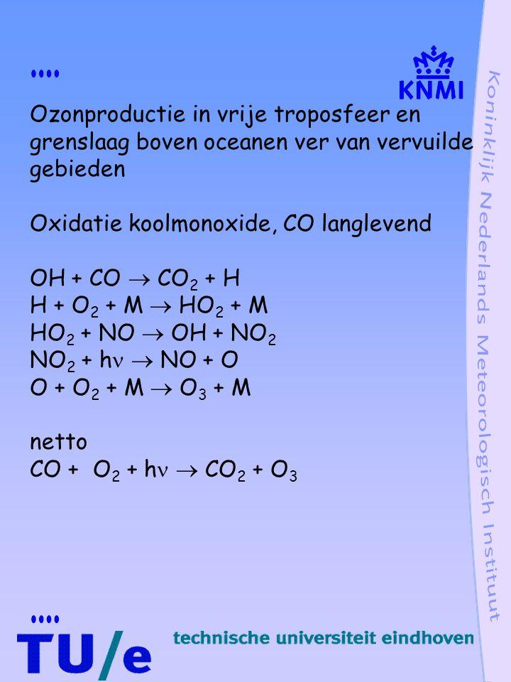 Ozonproductie in vrije troposfeer en grenslaag boven oceanen ver van vervuilde gebieden Oxidatie koolmonoxide, CO langlevend OH + CO  CO 2 + H H + O 2 + M  HO 2 + M HO 2 + NO  OH + NO 2 NO 2 + h  NO + O O + O 2 + M  O 3 + M netto CO + O 2 + h  CO 2 + O 3