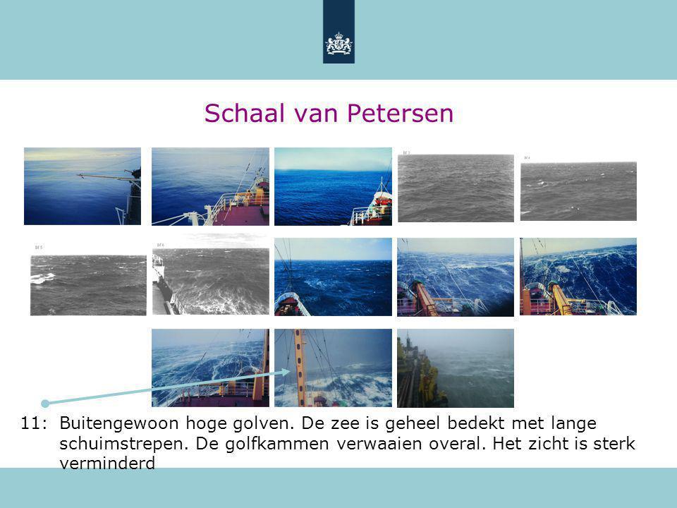 Schaal van Petersen 11:Buitengewoon hoge golven.De zee is geheel bedekt met lange schuimstrepen.