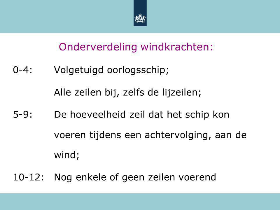 Onderverdeling windkrachten: 0-4:Volgetuigd oorlogsschip; Alle zeilen bij, zelfs de lijzeilen; 5-9:De hoeveelheid zeil dat het schip kon voeren tijdens een achtervolging, aan de wind; 10-12:Nog enkele of geen zeilen voerend