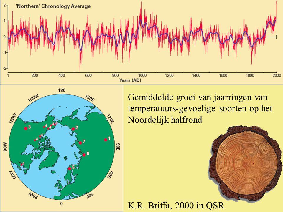 K.R. Briffa, 2000 in QSR Gemiddelde groei van jaarringen van temperatuurs-gevoelige soorten op het Noordelijk halfrond