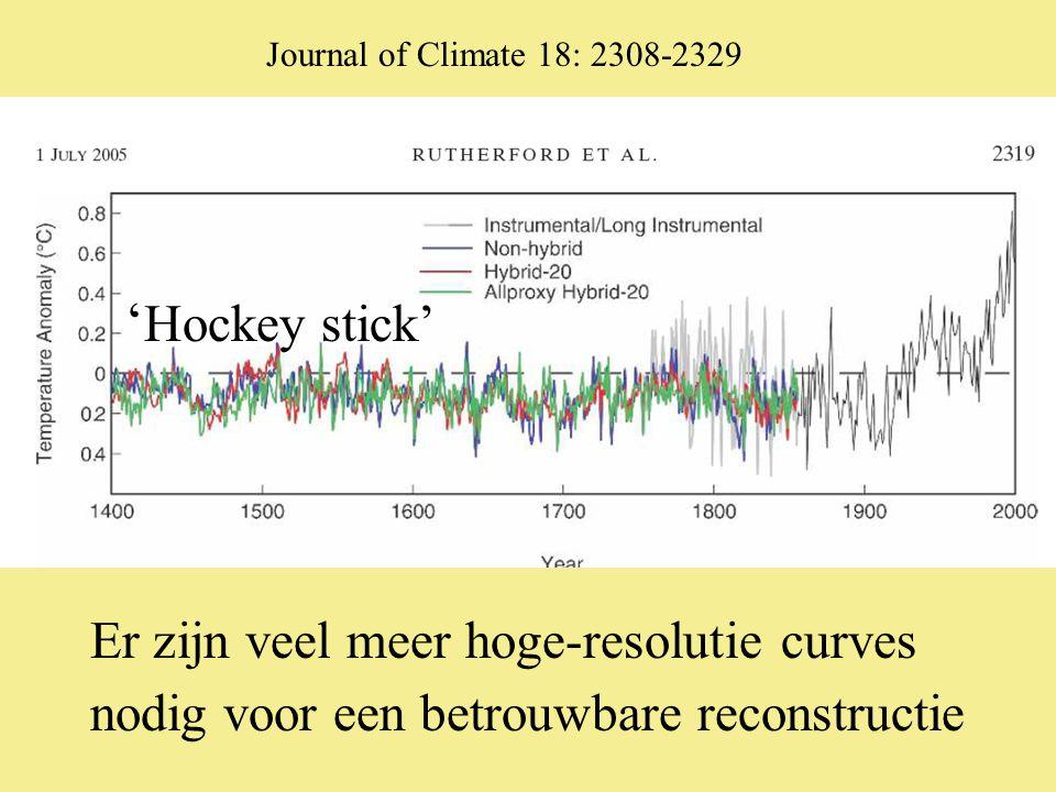 Journal of Climate 18: 2308-2329 Er zijn veel meer hoge-resolutie curves nodig voor een betrouwbare reconstructie ' Hockey stick'