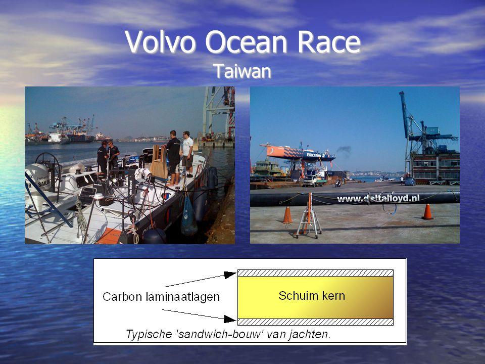Volvo Ocean Race Taiwan