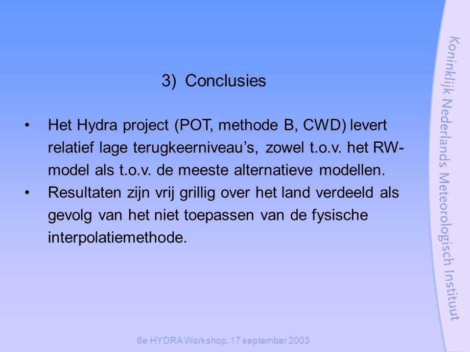 6e HYDRA Workshop, 17 september 2003 Het Hydra project (POT, methode B, CWD) levert relatief lage terugkeerniveau's, zowel t.o.v.