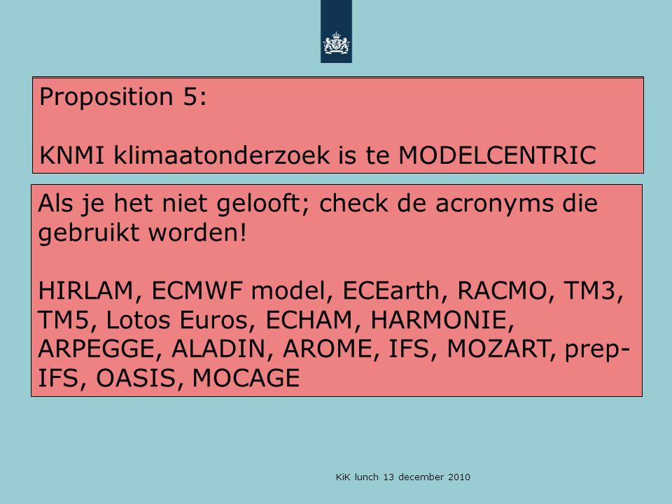 KiK lunch 13 december 2010 Proposition 5: KNMI climate research is MODELCENTRIC Als je het niet gelooft; check de acronyms die gebruikt worden! HIRLAM