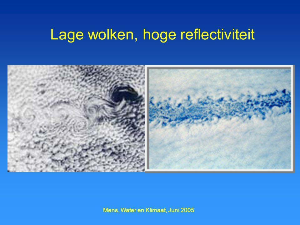 Mens, Water en Klimaat, Juni 2005 Lage wolken, hoge reflectiviteit