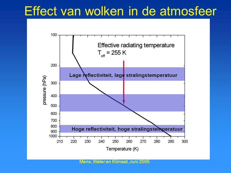 Mens, Water en Klimaat, Juni 2005 Effect van wolken in de atmosfeer Hoge reflectiviteit, hoge stralingstemperatuur Lage reflectiviteit, lage stralingstemperatuur