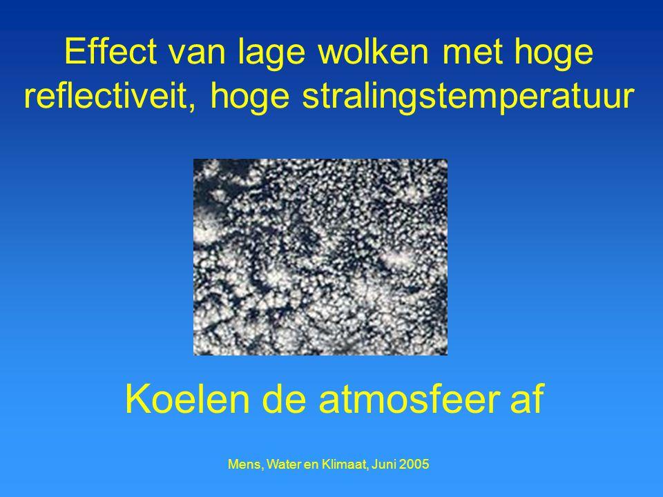 Mens, Water en Klimaat, Juni 2005 Effect van lage wolken met hoge reflectiveit, hoge stralingstemperatuur Koelen de atmosfeer af
