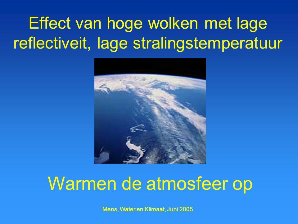 Mens, Water en Klimaat, Juni 2005 Effect van hoge wolken met lage reflectiveit, lage stralingstemperatuur Warmen de atmosfeer op