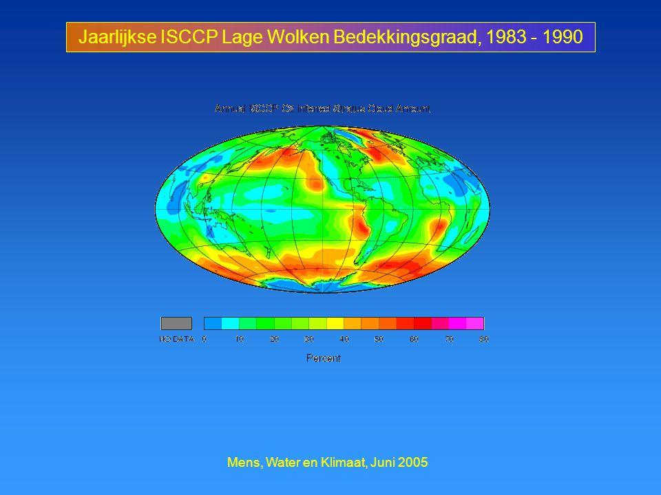 Mens, Water en Klimaat, Juni 2005 Jaarlijkse ISCCP Lage Wolken Bedekkingsgraad, 1983 - 1990