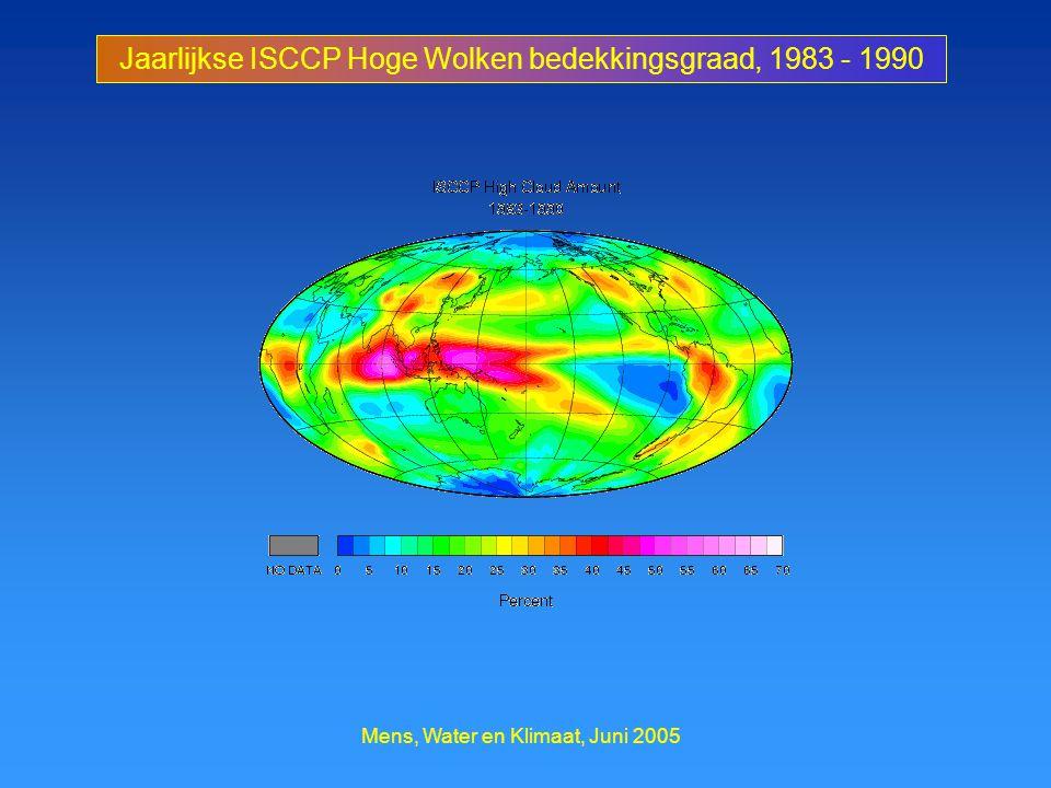 Mens, Water en Klimaat, Juni 2005 Jaarlijkse ISCCP Hoge Wolken bedekkingsgraad, 1983 - 1990