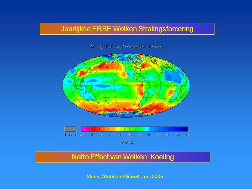 Mens, Water en Klimaat, Juni 2005 Jaarlijkse ERBE Wolken Stralingsforcering Netto Effect van Wolken: Koeling
