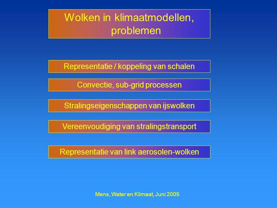 Mens, Water en Klimaat, Juni 2005 Representatie / koppeling van schalen Wolken in klimaatmodellen, problemen Convectie, sub-grid processen Stralingseigenschappen van ijswolken Vereenvoudiging van stralingstransport Representatie van link aerosolen-wolken