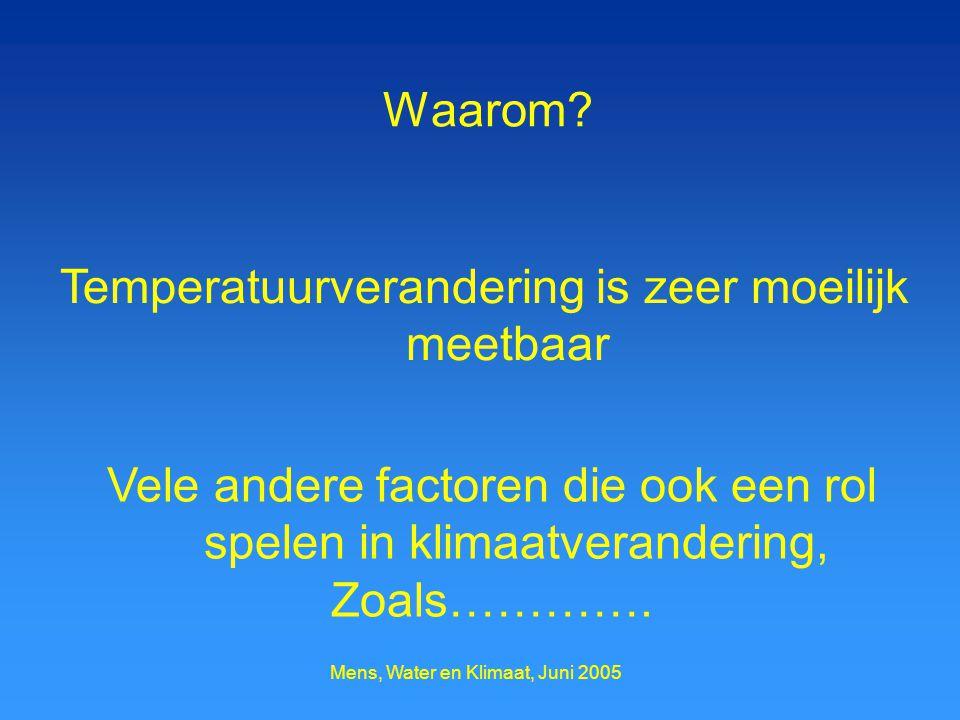 Mens, Water en Klimaat, Juni 2005 Waarom.