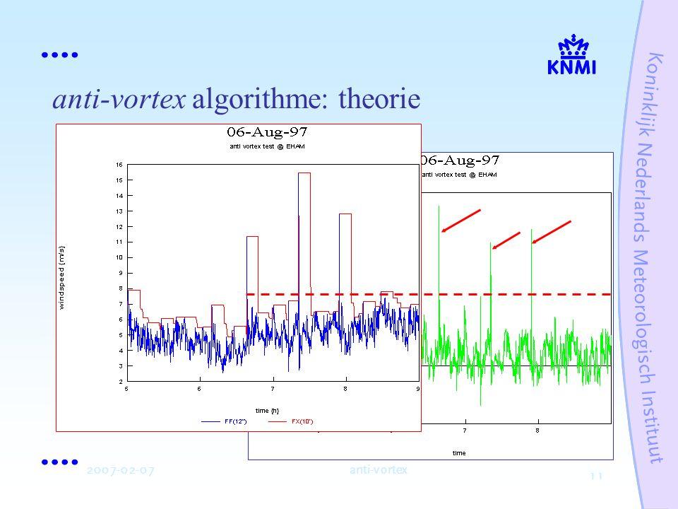 11 2007-02-07anti-vortex anti-vortex algorithme: theorie