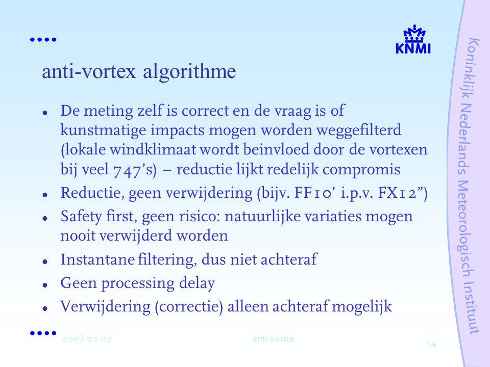 14 2007-02-07anti-vortex anti-vortex algorithme De meting zelf is correct en de vraag is of kunstmatige impacts mogen worden weggefilterd (lokale windklimaat wordt beinvloed door de vortexen bij veel 747's) – reductie lijkt redelijk compromis Reductie, geen verwijdering (bijv.