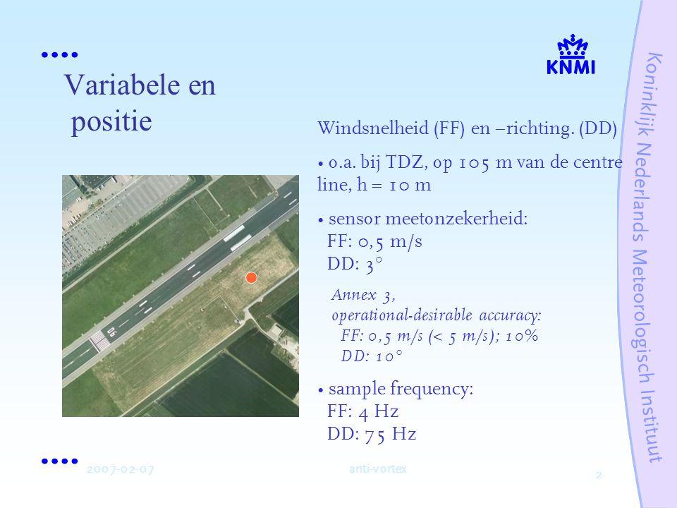3 2007-02-07anti-vortex Regelgeving waarnemingen, reports & displays Conform ICAO Annex 3 Annex 3 – App.
