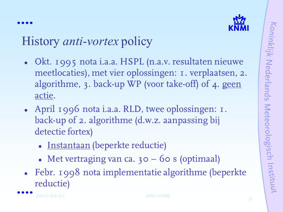10 2007-02-07anti-vortex anti-vortex algorithme: theorie FF12 FF10' ( FF12 – FF10')/  FF10'