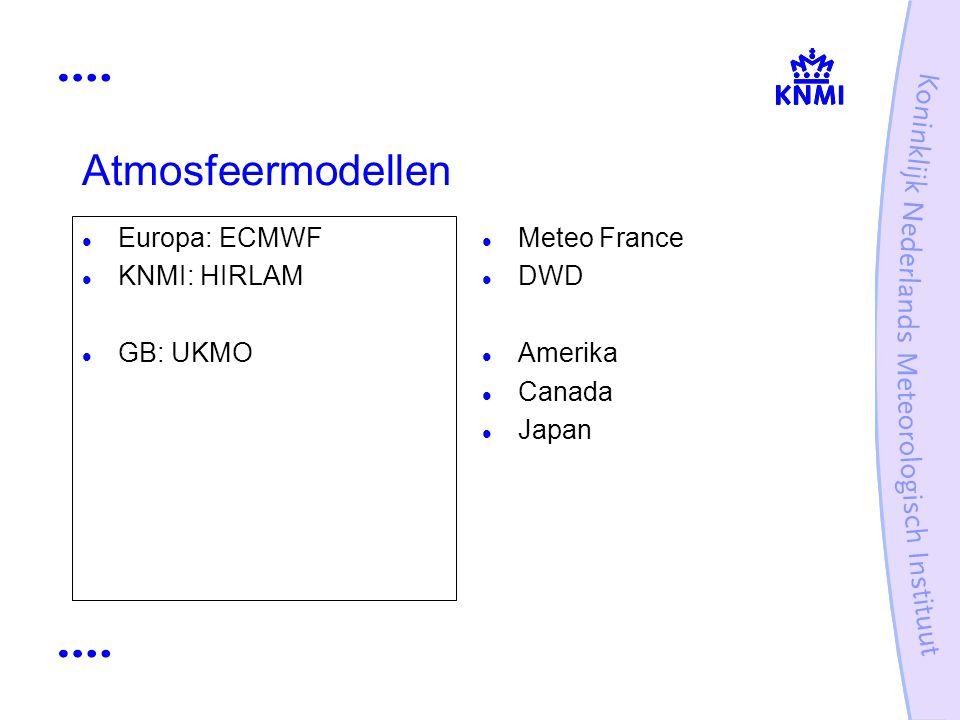 Atmosfeermodellen Europa: ECMWF KNMI: HIRLAM GB: UKMO Meteo France DWD Amerika Canada Japan