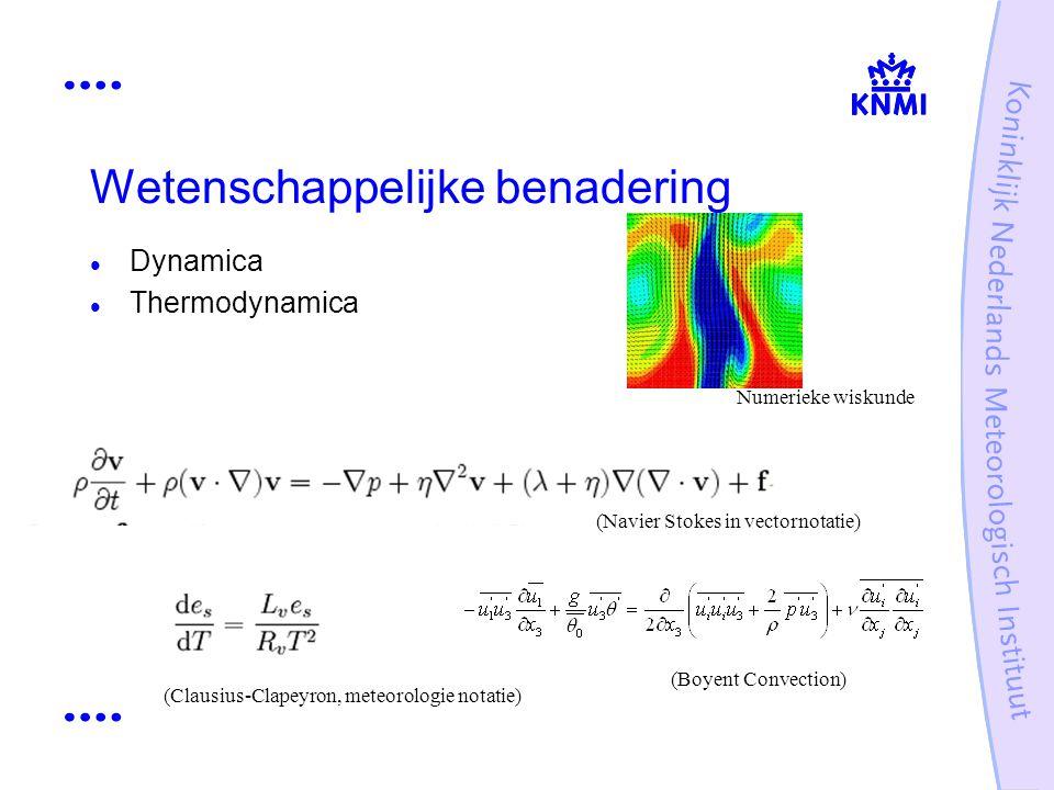 Wetenschappelijke benadering Dynamica Thermodynamica (Navier Stokes in vectornotatie) (Clausius-Clapeyron, meteorologie notatie) Numerieke wiskunde (B