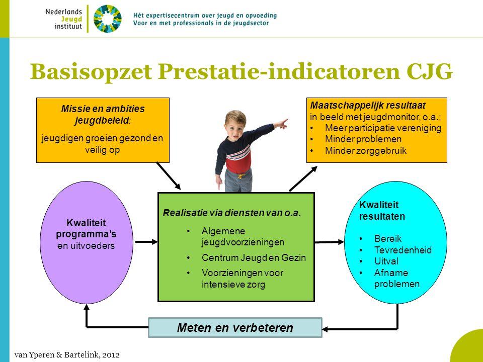 Basisopzet Prestatie-indicatoren CJG Missie en ambities jeugdbeleid: jeugdigen groeien gezond en veilig op Maatschappelijk resultaat in beeld met jeug