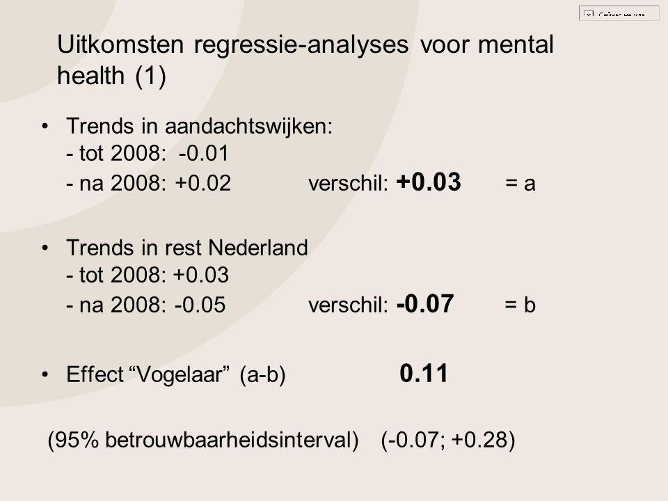 Uitkomsten regressie-analyses voor mental health (1) Trends in aandachtswijken: - tot 2008: -0.01 - na 2008: +0.02verschil: +0.03 = a Trends in rest N
