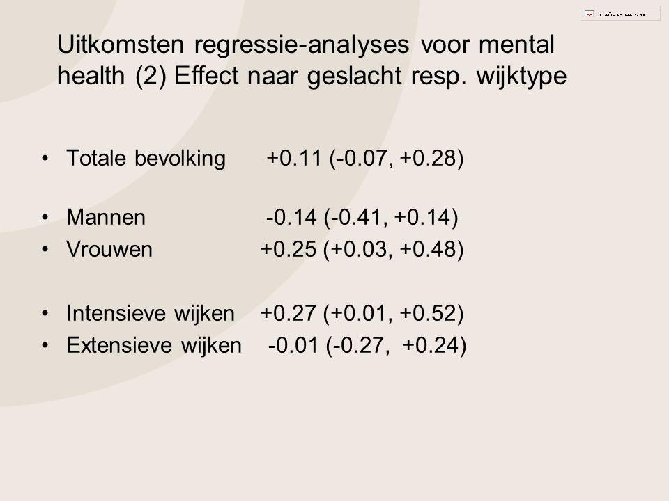 Uitkomsten regressie-analyses voor mental health (2) Effect naar geslacht resp. wijktype Totale bevolking +0.11 (-0.07, +0.28) Mannen -0.14 (-0.41, +0