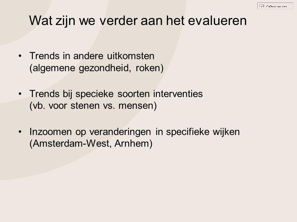 Wat zijn we verder aan het evalueren Trends in andere uitkomsten (algemene gezondheid, roken) Trends bij specieke soorten interventies (vb. voor stene