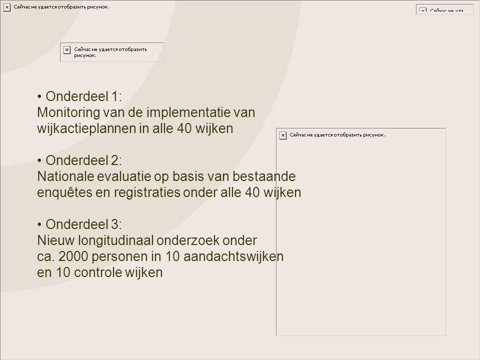 Onderdeel 1: Monitoring van de implementatie van wijkactieplannen in alle 40 wijken Onderdeel 2: Nationale evaluatie op basis van bestaande enquêtes e