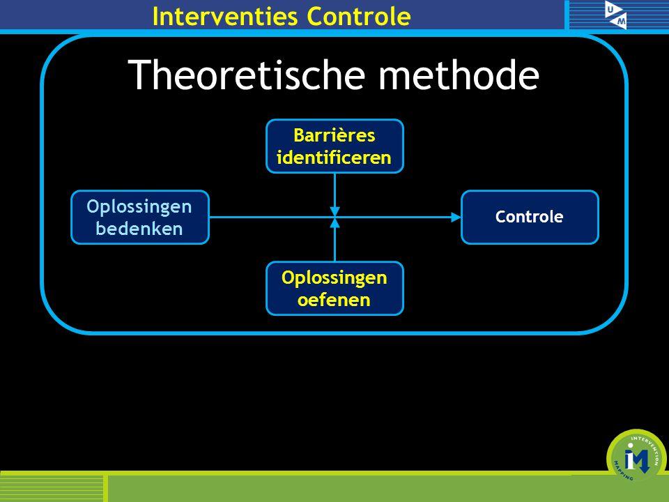 Oplossingen bedenken Controle Barrières identificeren Oplossingen oefenen Theoretische methode Interventies Controle
